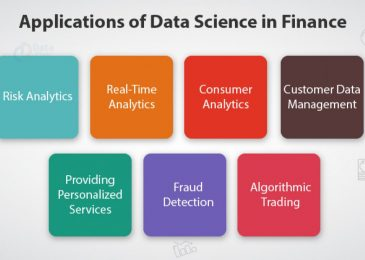 What Are The Applications Of Data Science In The Finance Sector?