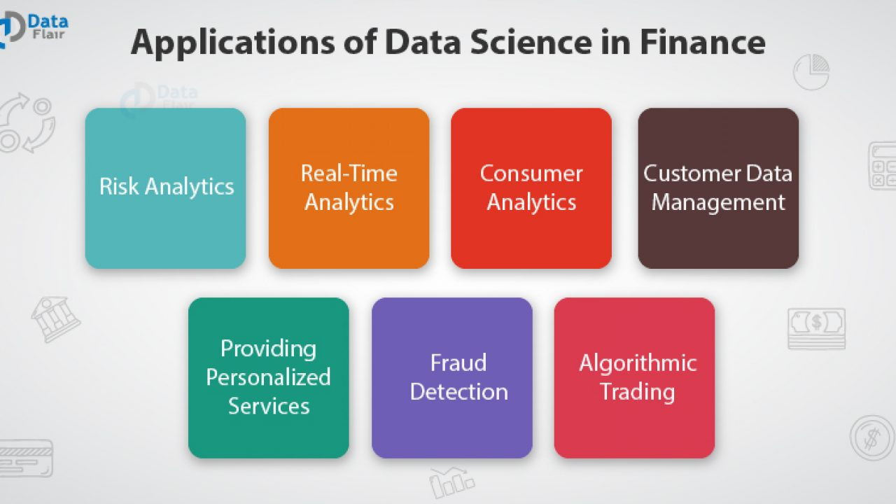 Data Science In The Finance Sector